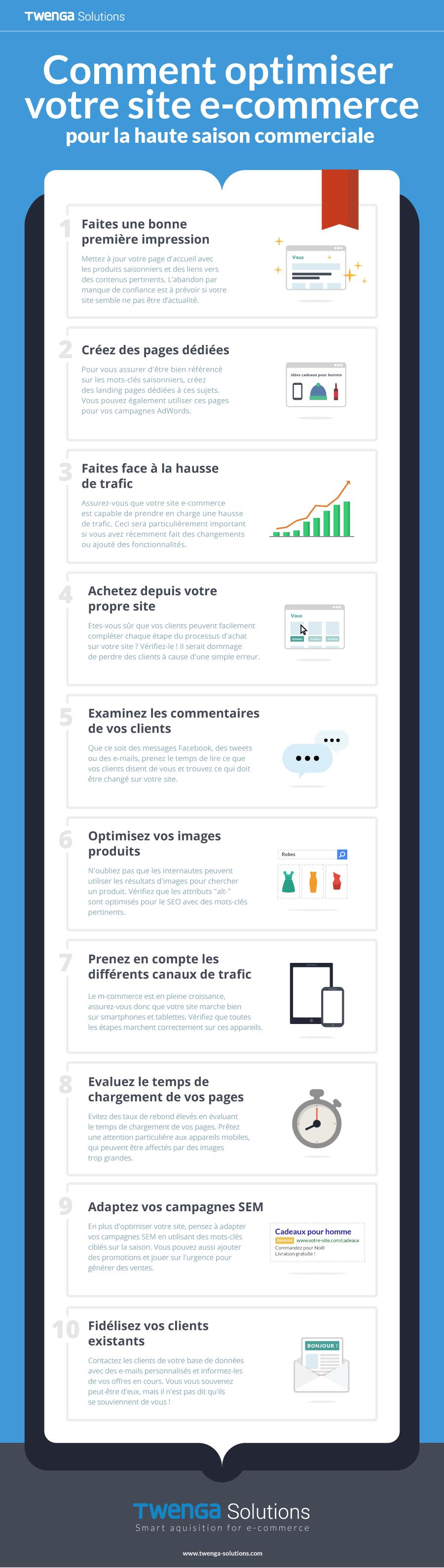 Optimiser site ecommerce