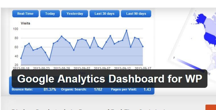 Statistiques Google analytics WordPress